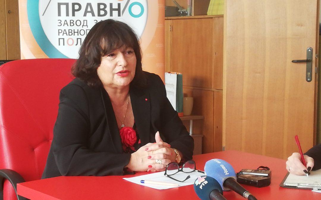 Активности и конкурси Завода за равноправност полова у 2020. години