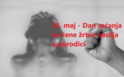 Dan sećanja na žene žrtve nasilja