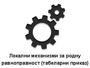 Локални механизми