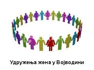 Удружења жена
