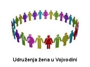 Udruženja žena